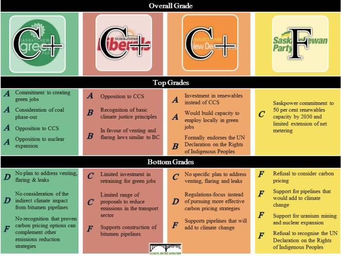 CJS Report Card